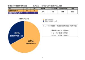 %e3%82%b9%e3%82%af%e3%83%aa%e3%83%bc%e3%83%b3%e3%82%b7%e3%83%a7%e3%83%83%e3%83%88-2016-10-29-0-00-14