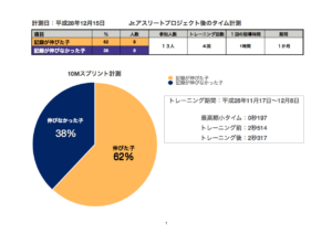 %e3%82%b9%e3%82%af%e3%83%aa%e3%83%bc%e3%83%b3%e3%82%b7%e3%83%a7%e3%83%83%e3%83%88-2016-12-18-17-39-09